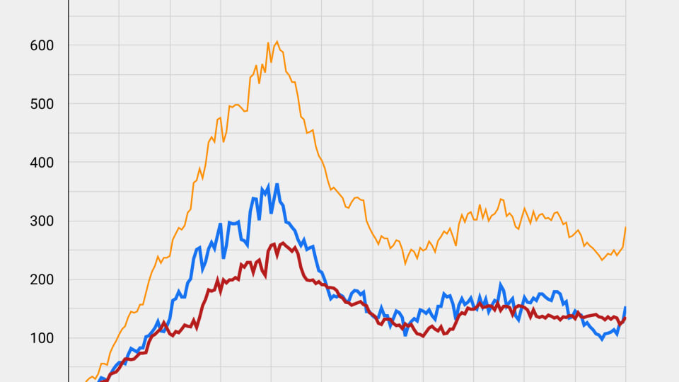 Interactive graphs, charts show how the coronavirus is impacting Minnesota