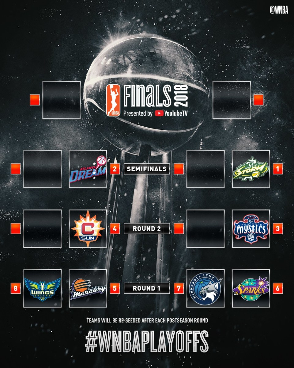 wnba playoffs
