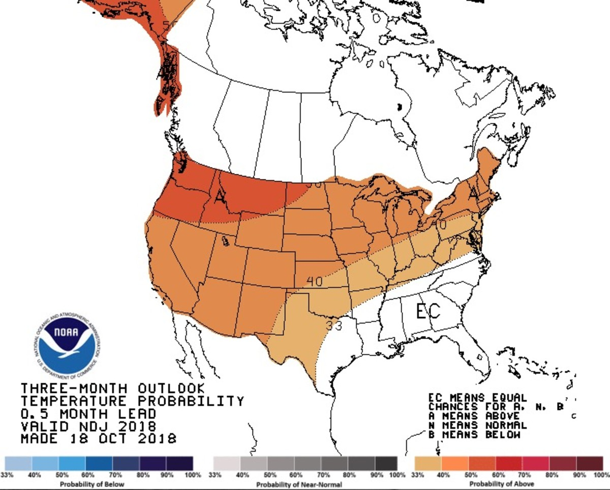 The temperature outlook for November-January suggests it could be warmer than normal.