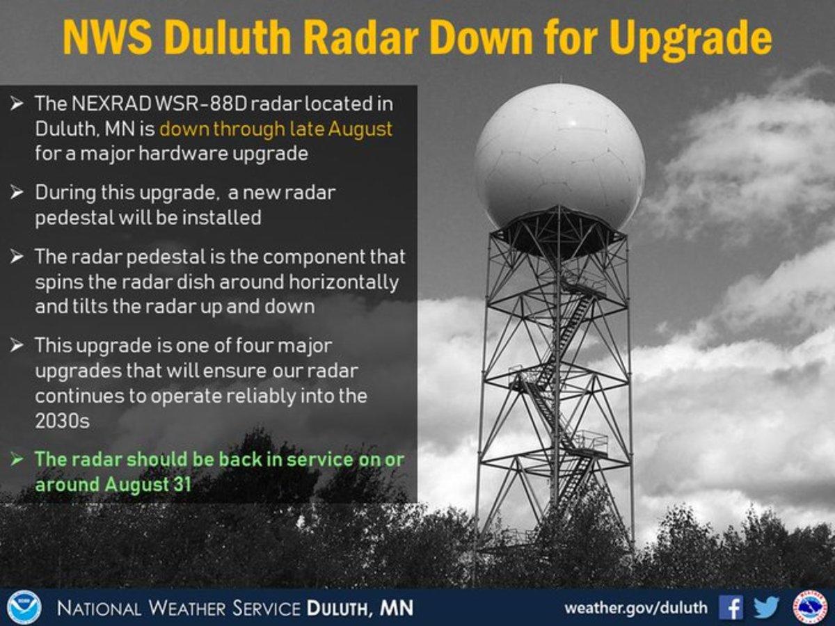 duluth radar