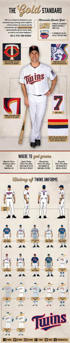 c97cf77f309 Twins replace cream-colored home uniforms with new alternate style ...