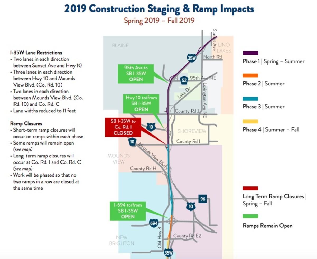 I-35W closures