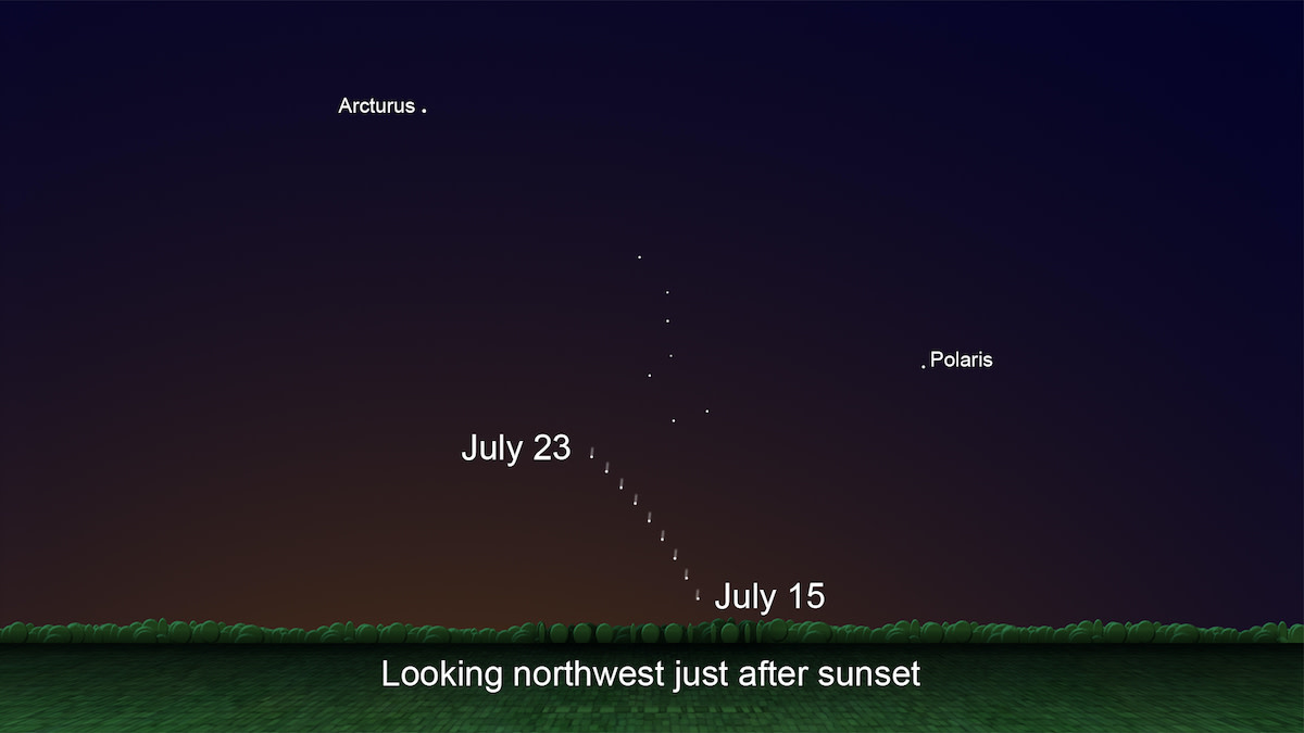 Skychart showing the location of Comet Neowise just after sunset from July 15-23.