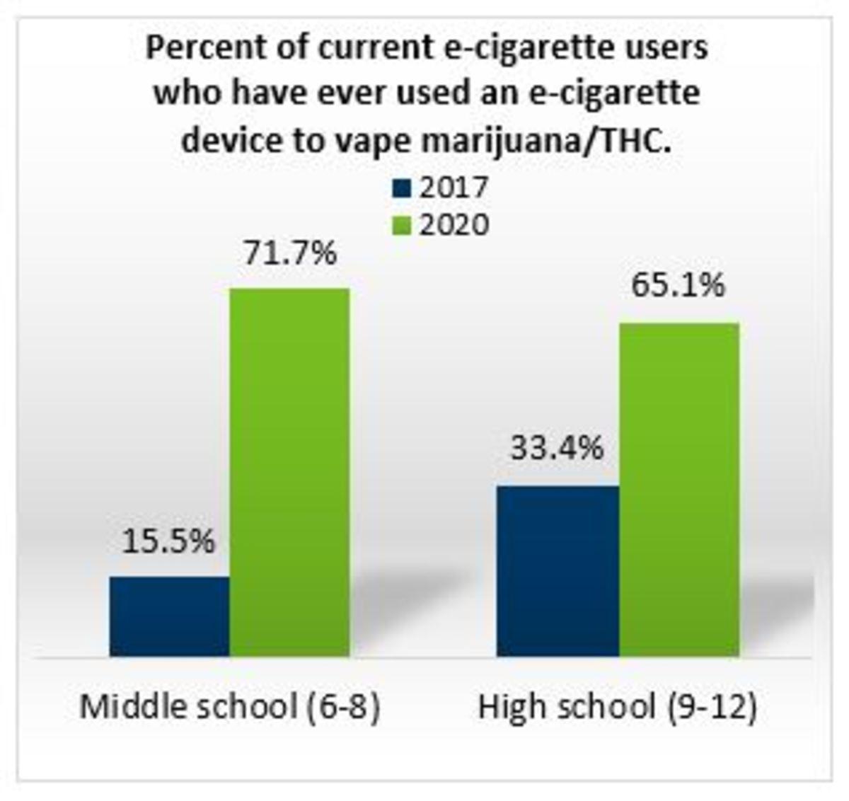 tobacco022321thc